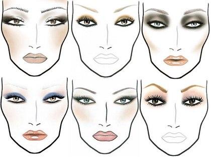 Продолжение. Техники макияжа