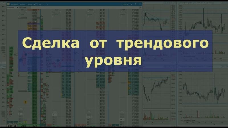 Скальпинг на Московской бирже Торговля от уровней Обучение скальпингу на фортс