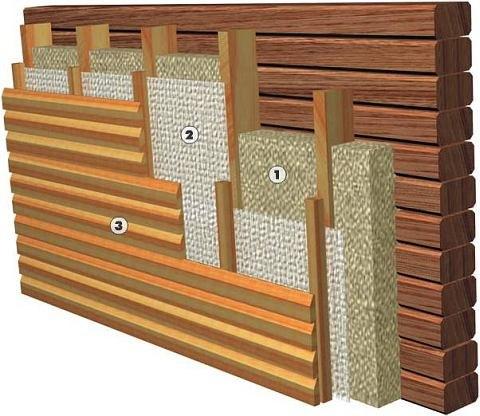 имитация бруса для внутренней отделки из лиственницы