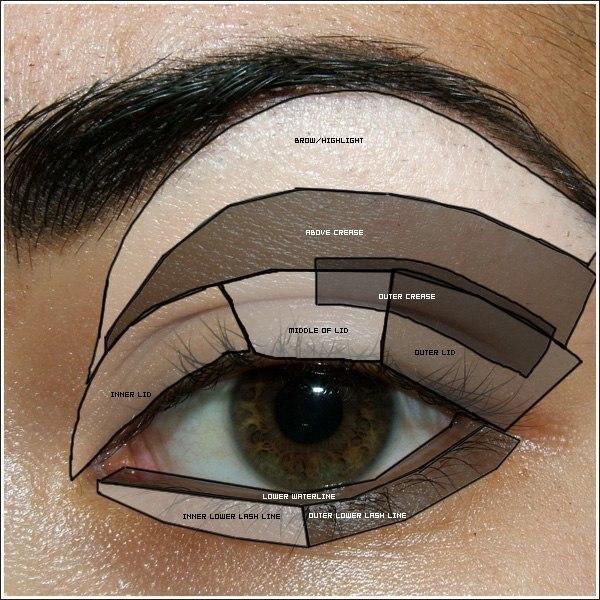 Как сделать тени на глазах ярче