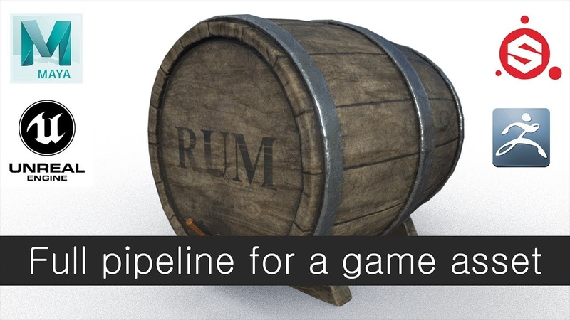 Old pipeline for a game asset