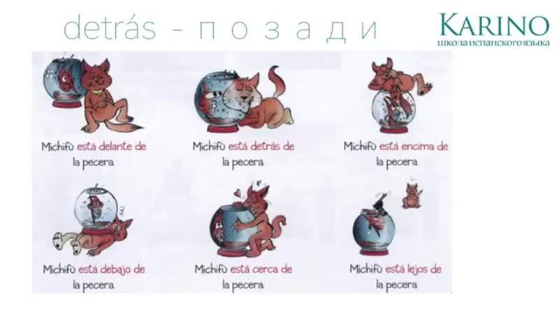 ТОП 22 Предлоги, Наречия в Испанском Языке для Начинающих