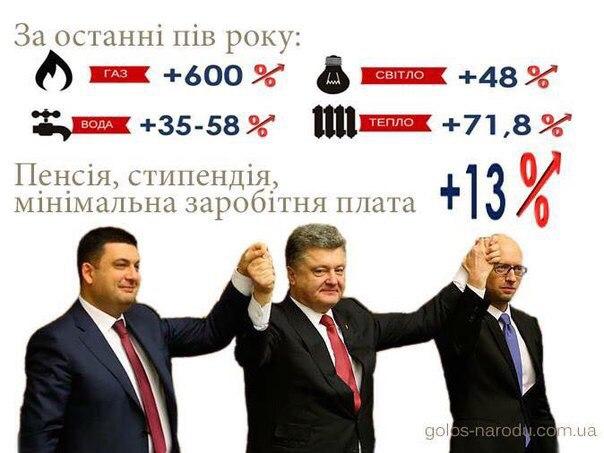 Завтра состоится расширенное заседание правительства при участии Порошенко и Гройсмана - Цензор.НЕТ 5827