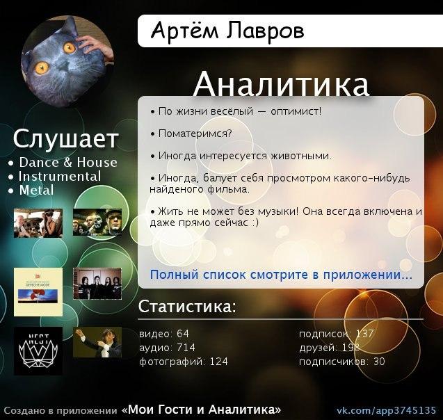 Артём Лавров  