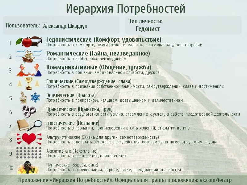 Александр Шкардун   Одинцово