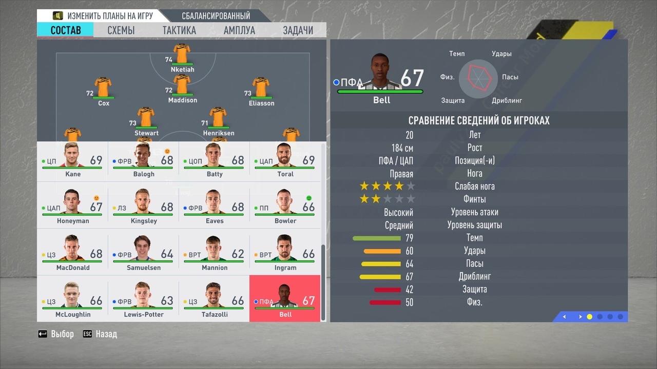 Приветствую всех любителей режима карьеры в FIFA! Сразу скажу, что играю с модом...