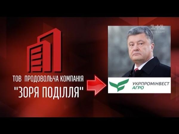 Фірми Порошенко були помічені в операціях із ЛДНРівським вугіллям