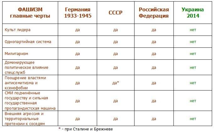 Россия опустила свой имидж ниже плинтуса и идет к самоуничтожению, - МИД - Цензор.НЕТ 5420