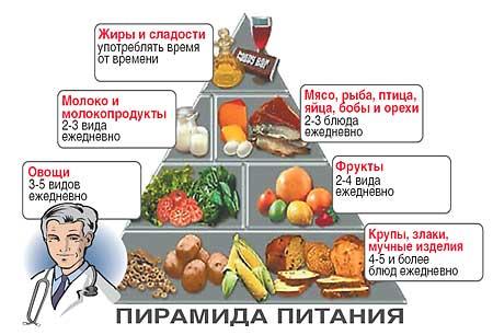 как правильно принимать льняное семя для похудения