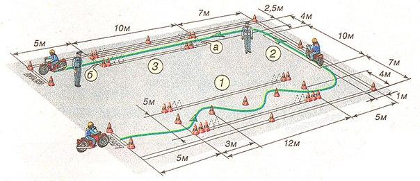 Наверх.  Все упражнения и фигуры площадки для мотоэкзамена.  Габаритный корридор, Габаритный полукруг...