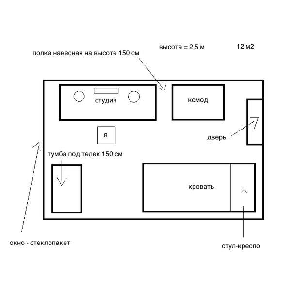 поролон (схема комнаты
