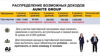 #AUG. Возможное распределение доходов в Партнёрской программе