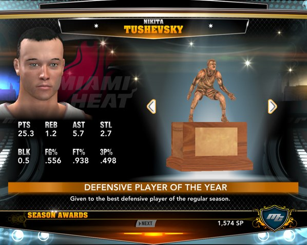 Приз лучшего защитника лига НБА2К13
