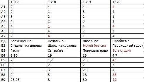 Демоверсия огэ 9 класс география 2017 год - 03265