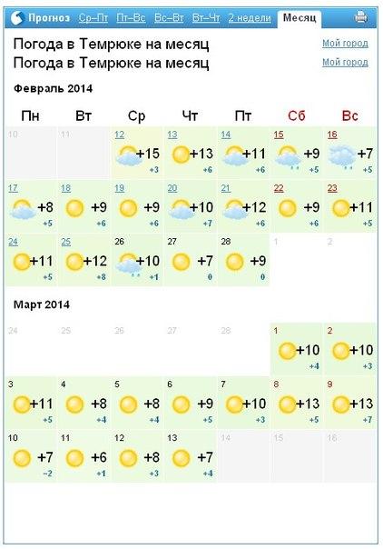 Погода в 243 странах мира  rp5ru