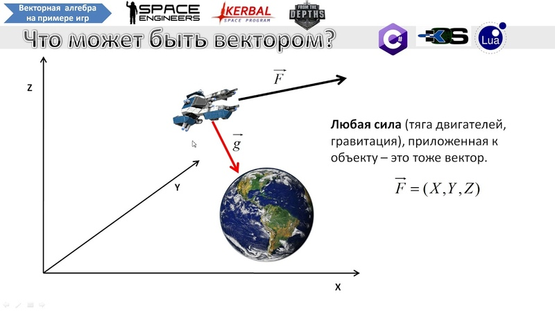 1. Векторная алгебра в Space Engineers, KSP, FTD: что такое вектор, примеры в игре
