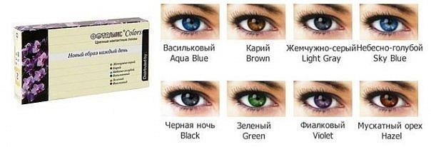 Чем отличаются контактные линзы