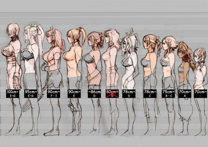 Вот вы знали, например, что все размеры груди заранее измерены, для каждой