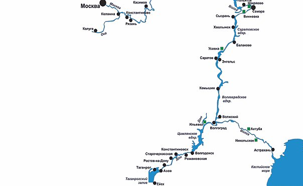 России Схема водных путей