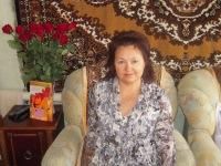 Надежда Анацкая, 26 августа 1987, Чебоксары, id8712581