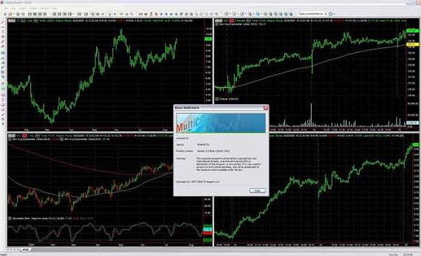 multicharts platform