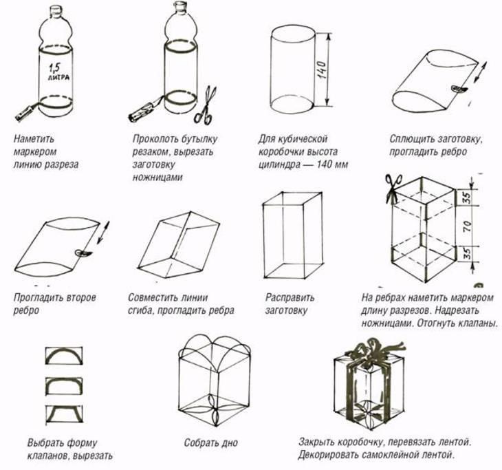 Коробочка своими руками из пластиковых бутылок