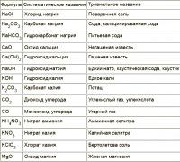 Khgfjfc Jkh, 3 апреля 1997, Калининград, id162529828