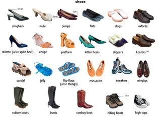 Транскрипция shoes на английском