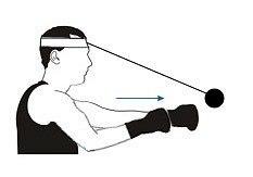 """Тренажер """"Fight ball"""" - точный и быстрый удар """"Мир тренажеров"""" - выбери свой тренажер!"""