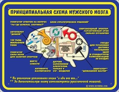 Алексей Угрюмов   Воронеж
