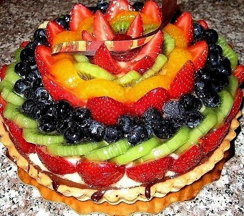Торта с фото красивые торты