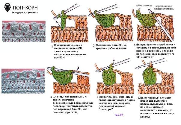 Как азотом удаляют папилломы