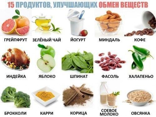 питание каждые 3 часа для похудения меню