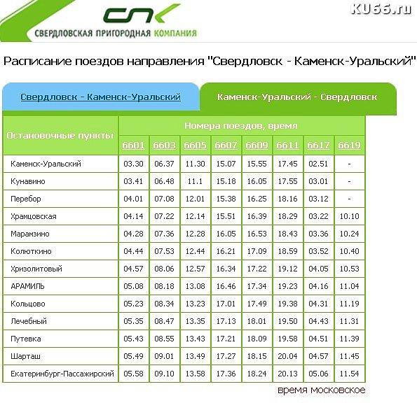 поезд каменск уральский москва расписание цена