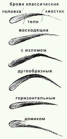 как правильно наносить дневной макияж пошаговое фото