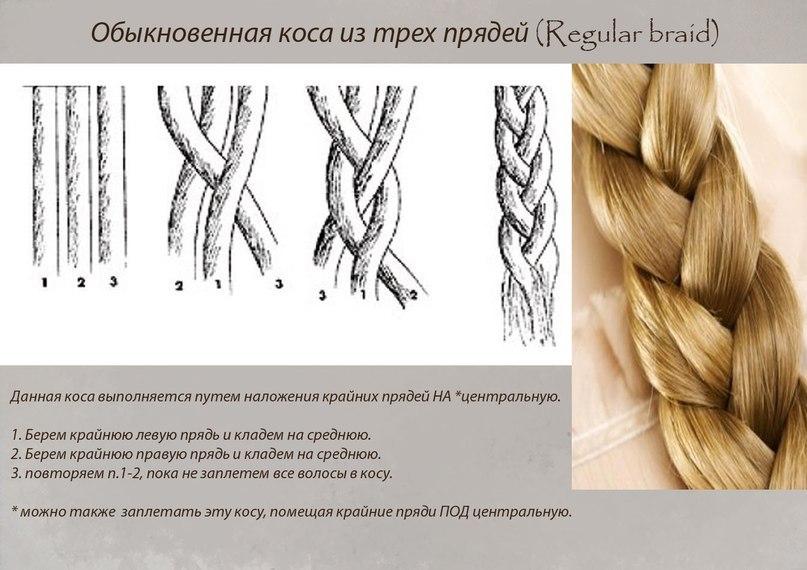прядей со схемой плетения.