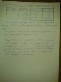 Er Asrw, 12 февраля 1987, Екатеринбург, id125893405