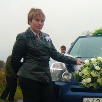 Людмила Клименко