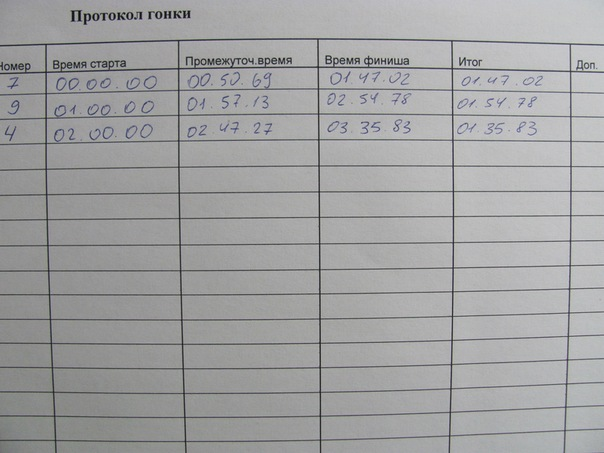 http://cs10321.vkontakte.ru/u10780463/126967199/x_164a4a09.jpg