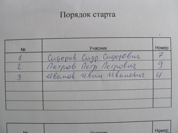 http://cs10321.vkontakte.ru/u10780463/126967199/x_6e637283.jpg