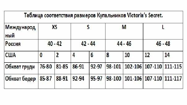 Размеры Блузок Таблица В Екатеринбурге