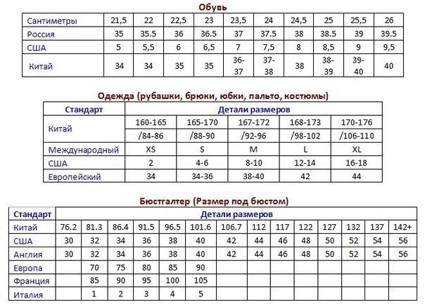 Размеры одежды для женщин китай таблица алиэкспресс на русском