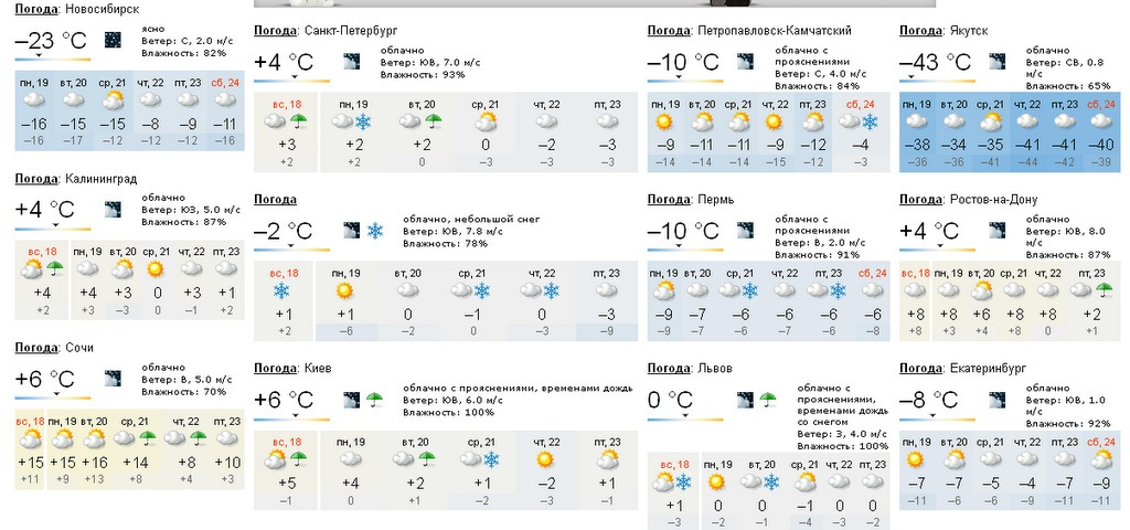 одним частым отдых в украине погода на июнь отбирает излишнюю влагу