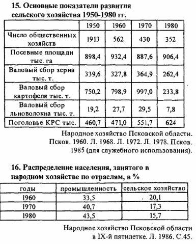 Русский народ умирает/вымирает? X_6d99643b