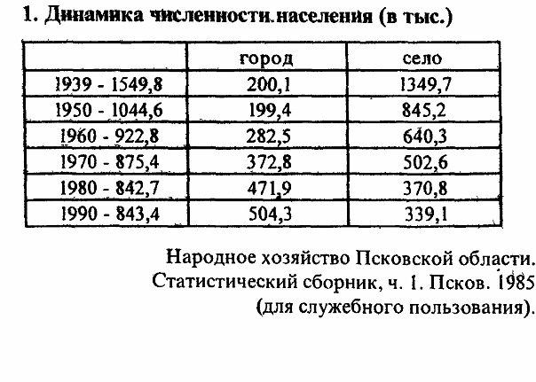 Русский народ умирает/вымирает? X_a242c587