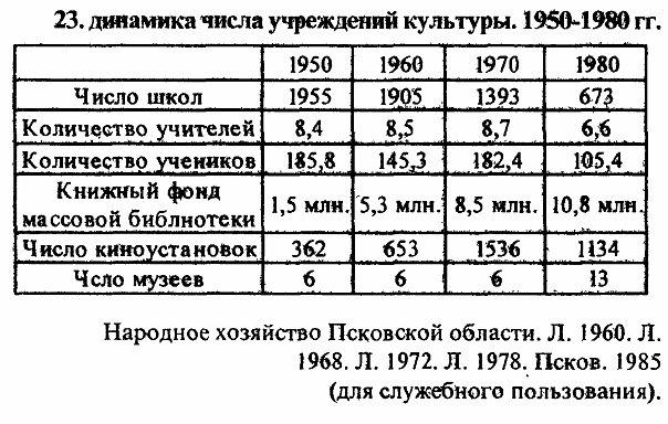 Русский народ умирает/вымирает? X_cad594e2