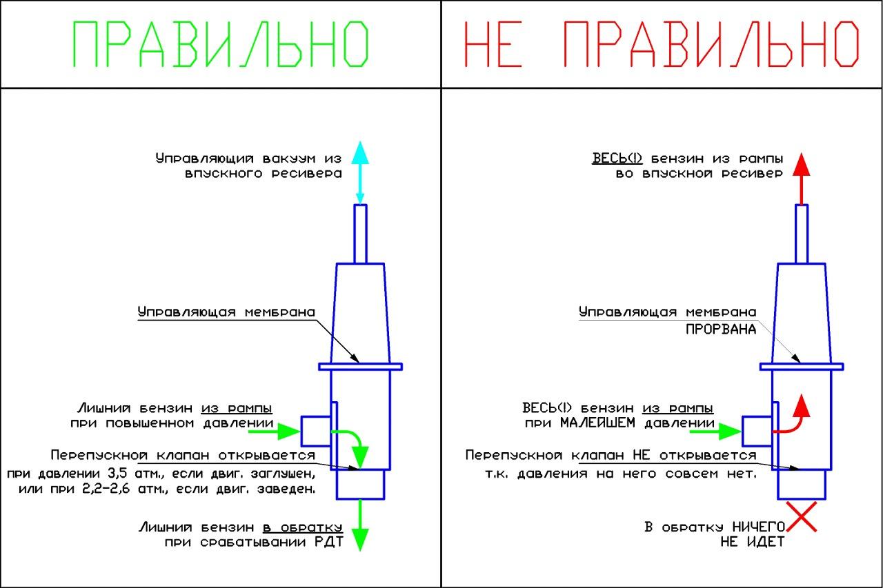 схема подключения сервисного разъема nokia3510i к пк