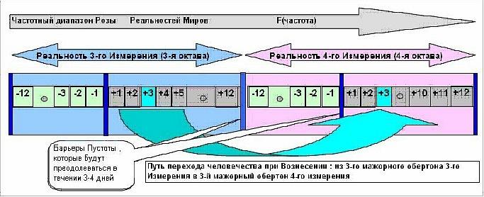 Практики - Страница 17 Y_74043778