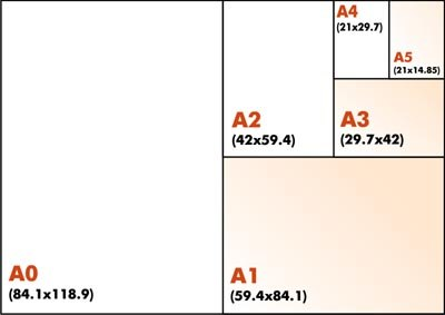 Шарж 25*35 (формат А4) отлично подходит для одного героя, такой шарж будет великолепно...