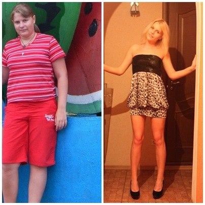 Лучшие диетологи спб - Диеты Все для похудения